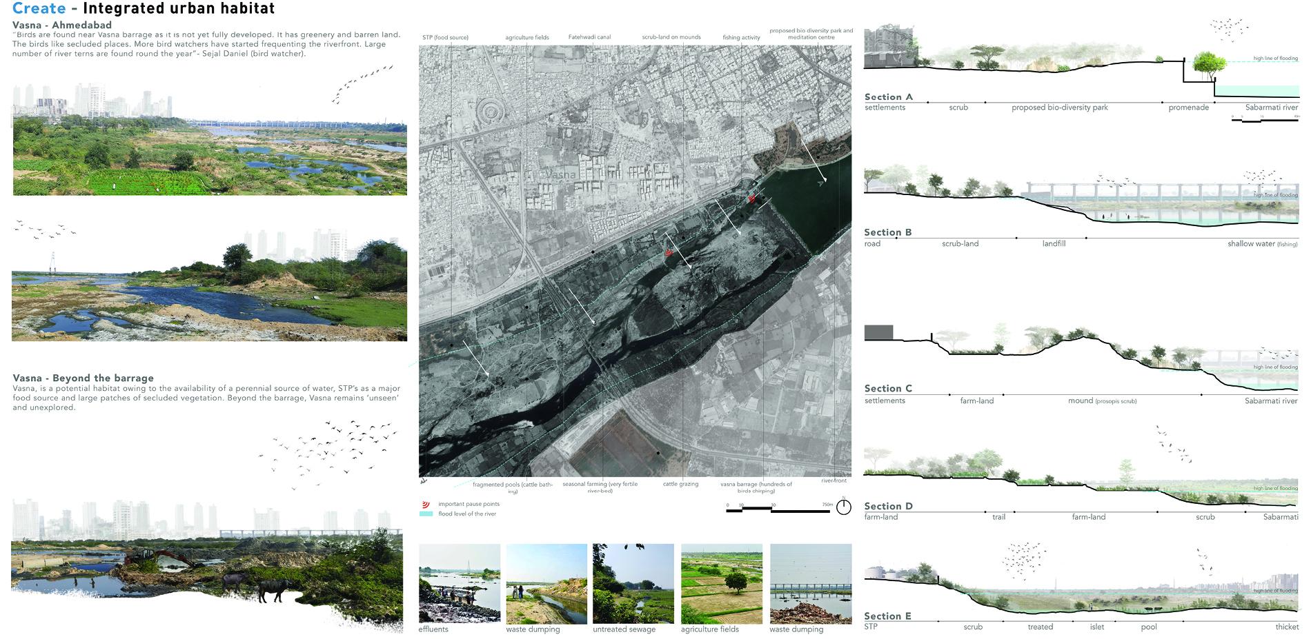Create - Integrated urban habitats