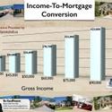 November E-Newsletter for Winnipeg Real Estate Buyers & Sellers Latest Posts