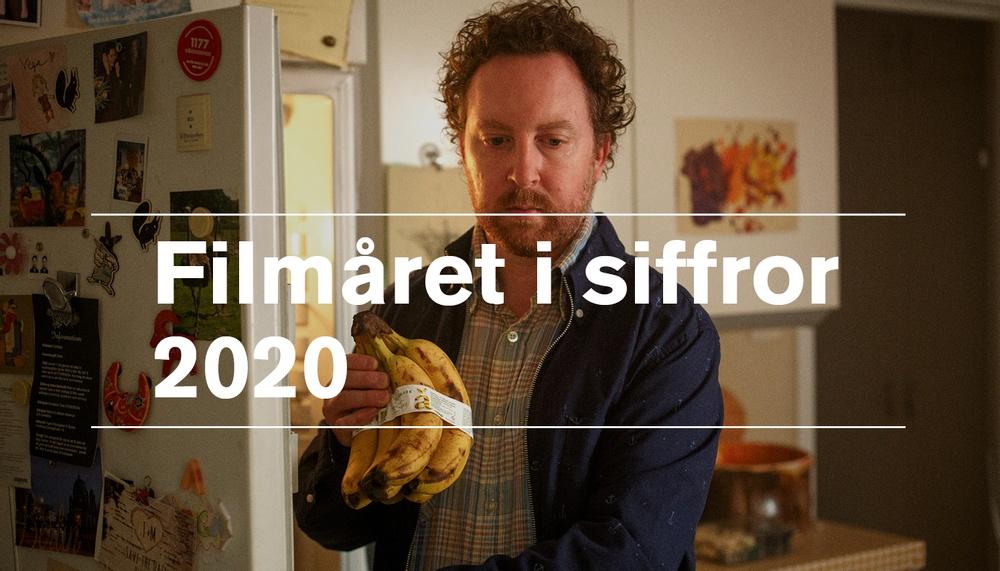 Spring Uje spring var den svenska film från 2020 som fick högst betyg av filmkritikerna. Foto: Johan Paulin / TriArt