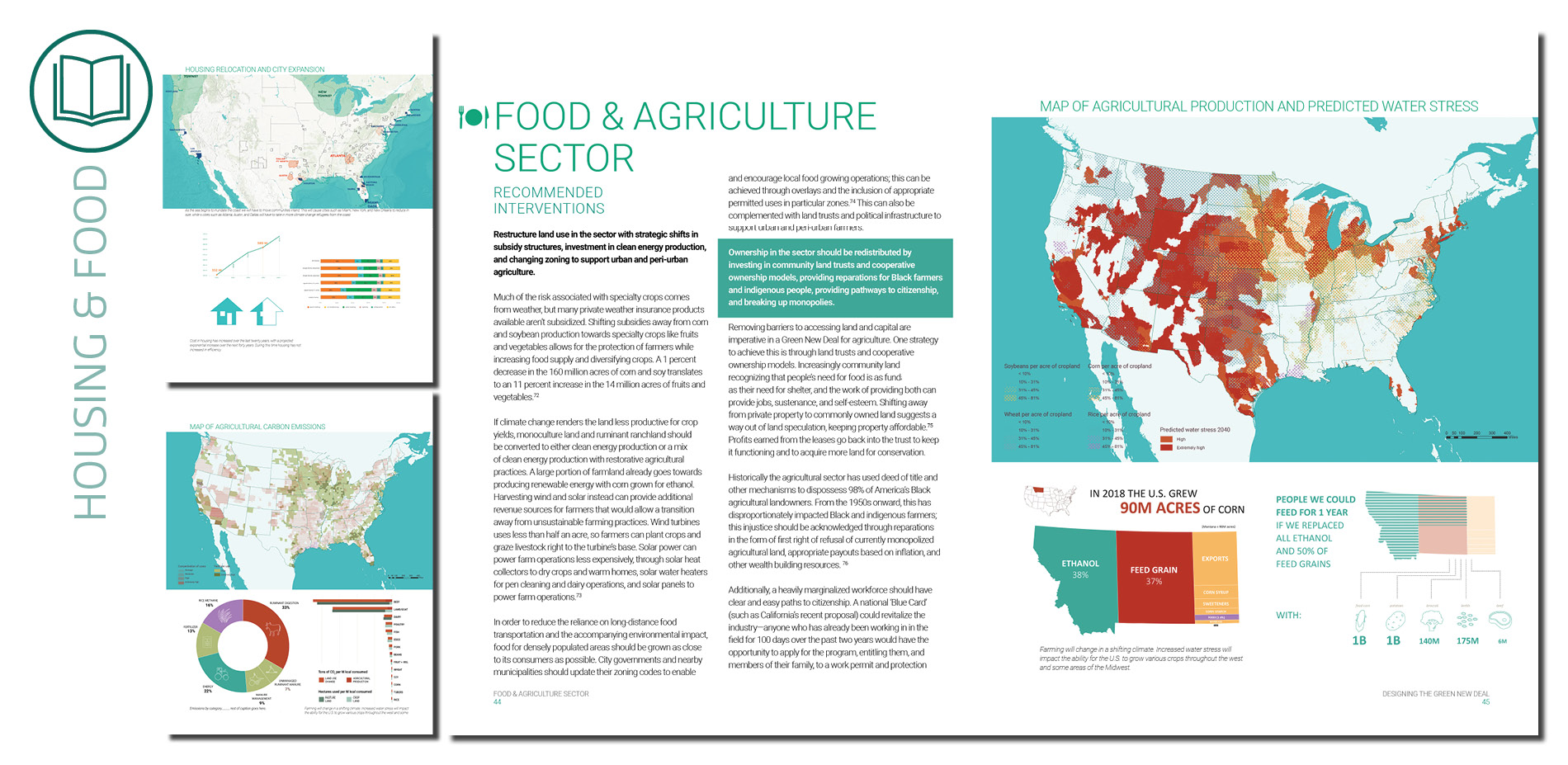 Report: Housing and Food Sectors