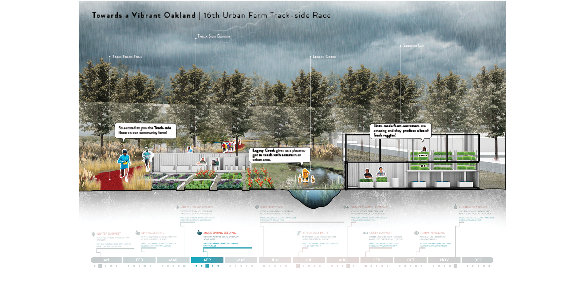 14) Towards a Vibrant Oakland | 16th Urban Farm Track-side Race