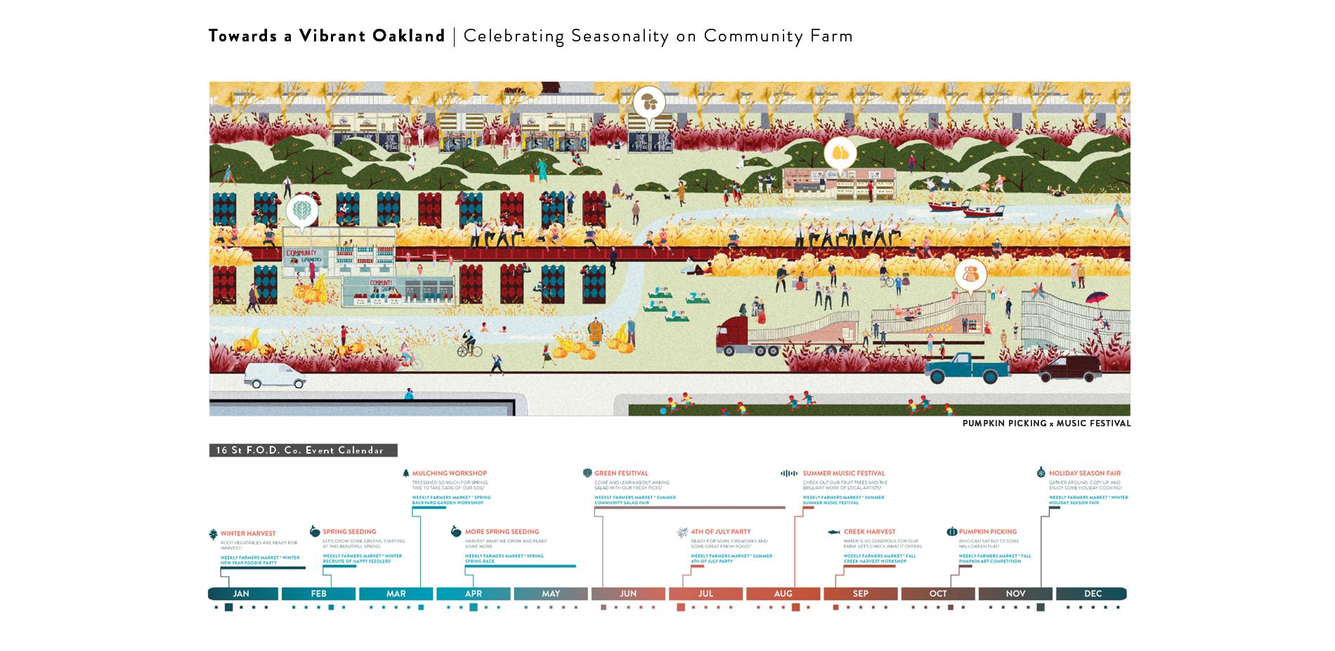 Towards a Vibrant Oakland | Celebrating Seasonality on Community Farm