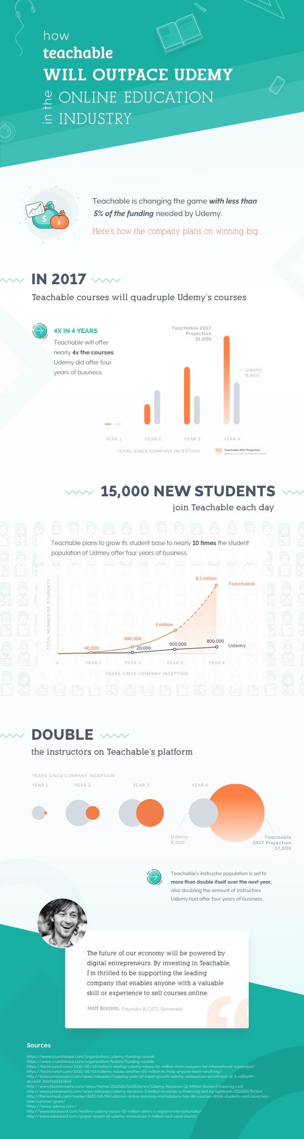 infographic-udemy.jpg