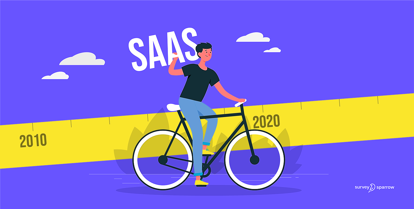 /how-saas-evolved-from-the-2010s-to-the-2020s-and-what-to-expect-in-the-future-y8gj37wy feature image