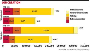 VAT and UK job creation