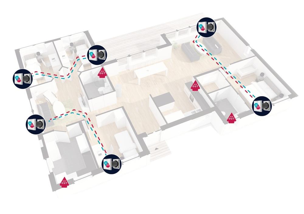 En planlösning över ett hus som visar hur ett Fresh Flow FDX system kan placeras.