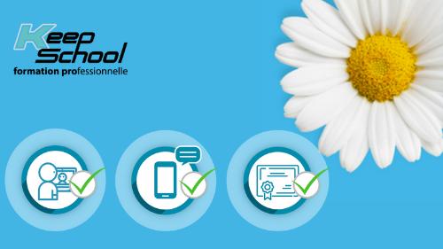 Représentation de la formation : Développement personnel (Soft Skills) et Ecrits Professionnels : cours individuels en visio (20h), e-learning et certification Le Robert
