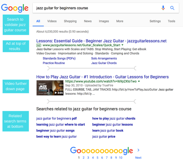 1Google Search to Validate Jazz Guitar Course.png