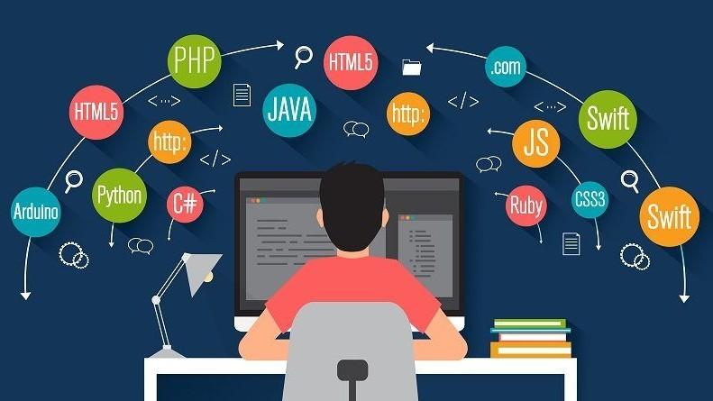 Représentation de la formation : Apprendre à coder : PHP et SQL