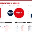http%3A%2F%2Ftech.eu%2Fwp-content%2Fuploads%2F2016%2F02%2FScreen-Shot-2016-02-02-at-07.21.58-815x532.png