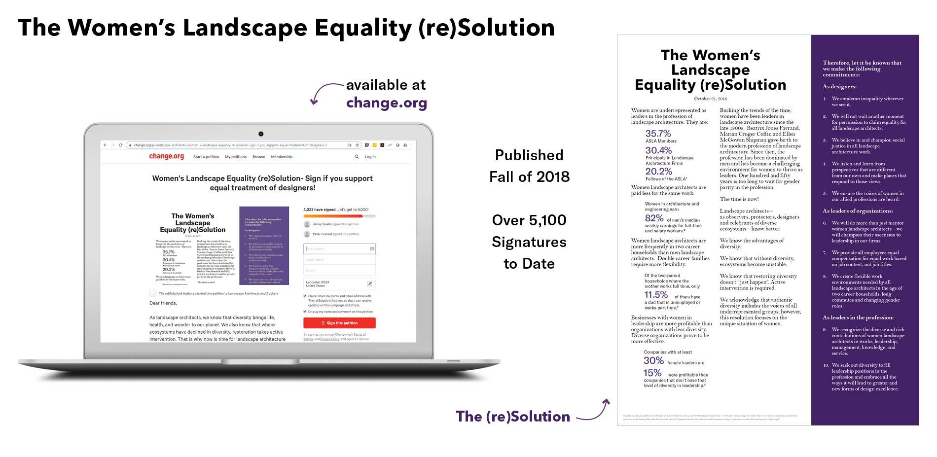 The Women's Landscape Equality (re)Solution