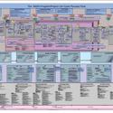 http%3A%2F%2Fcdn2.hubspot.net%2Fhub%2F315483%2Fhubfs%2Fminimum-viable-product-process-flow-min.png%3Ft%3D1457361296173%26width%3D800