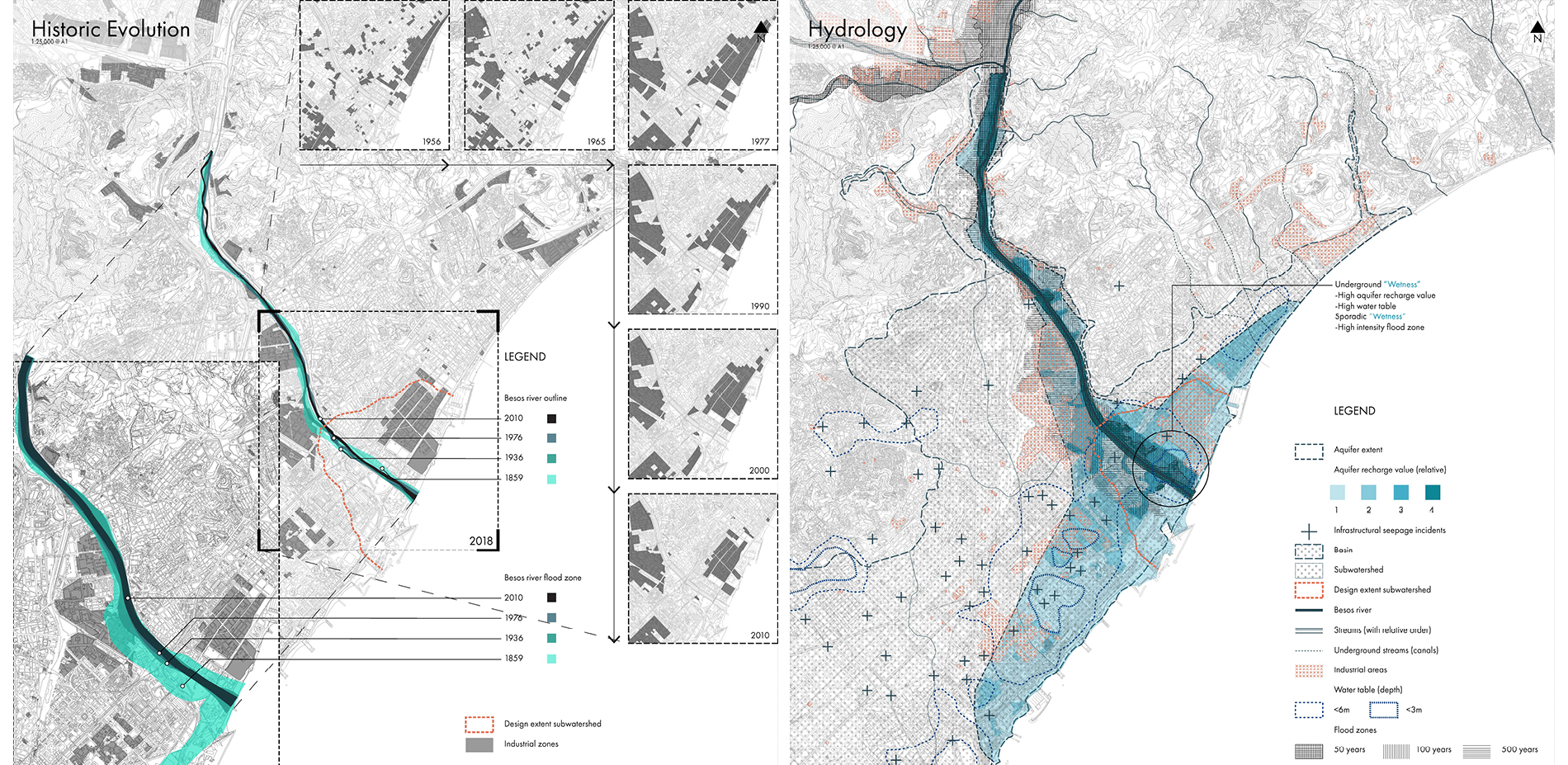 Mapping of Historic Evolution and Hydrology