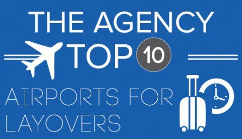 Top10_Airports