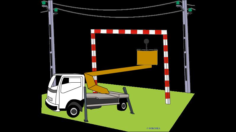Représentation de la formation : Recyclage conduite en sécurité de PEMP