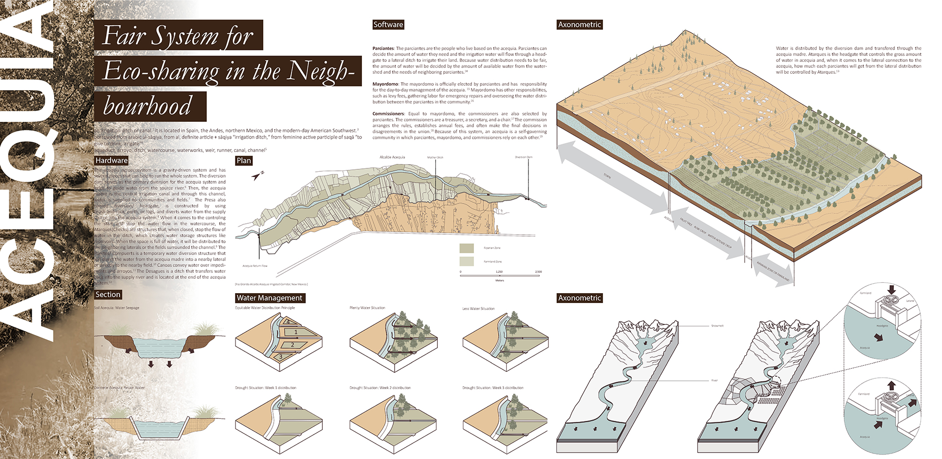 Acequia: Fair System for Ecosharing in the Neighborhood