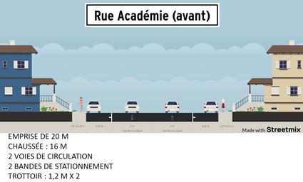 Aménagement ACTUEL de la rue Académie (C)