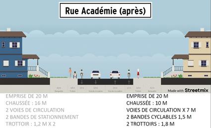 Aménagement FUTUR de la rue Académie (C)