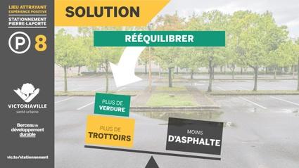 Solutions proposées par le projet (01)