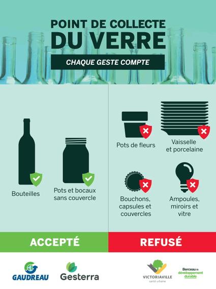 Nouveau point de dépôt du verre à l'Écocentre de Victoriaville (sept. 2020)