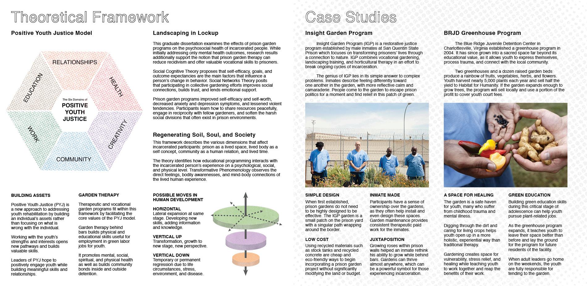Theoretical Framework and Case Studies