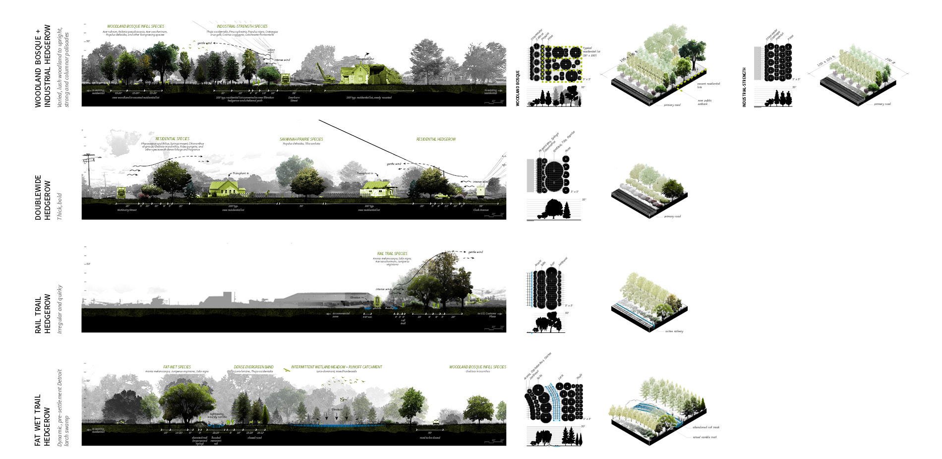 Landscape typologies of new green infrastructure