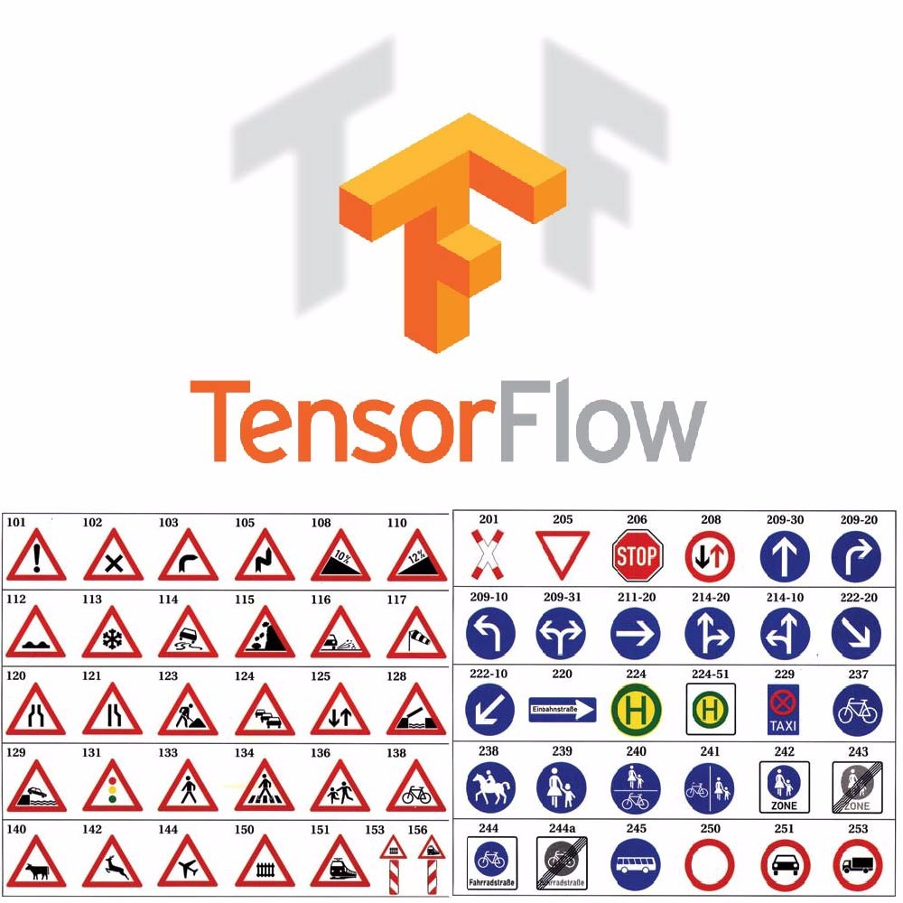 Build a TensorFlow Traffic Sign Classifier at 95% Accuracy