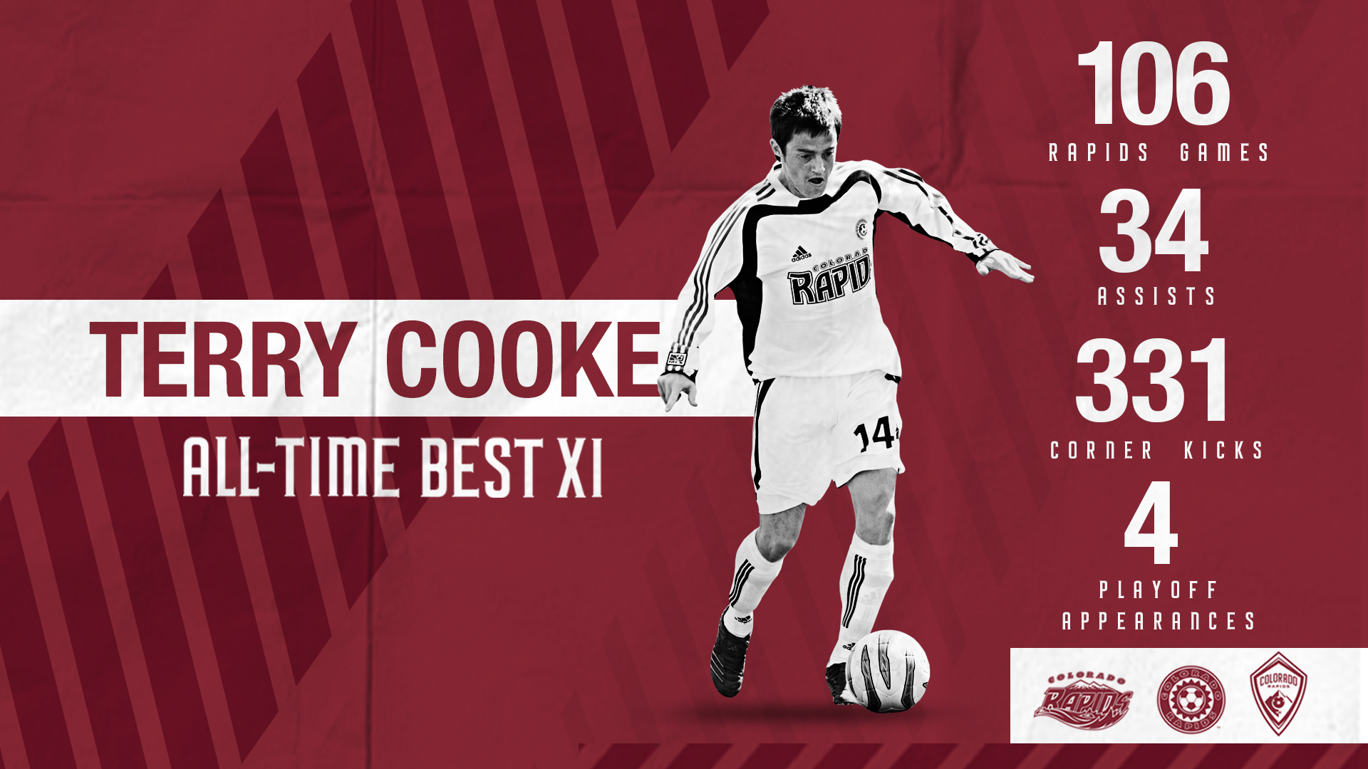 Terry Cooke's Remarkable Vision and Precision Passing Lands Him in the Rapids Best XI 95