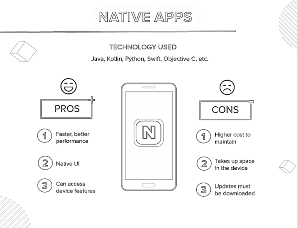 types of mobile apps- native apps