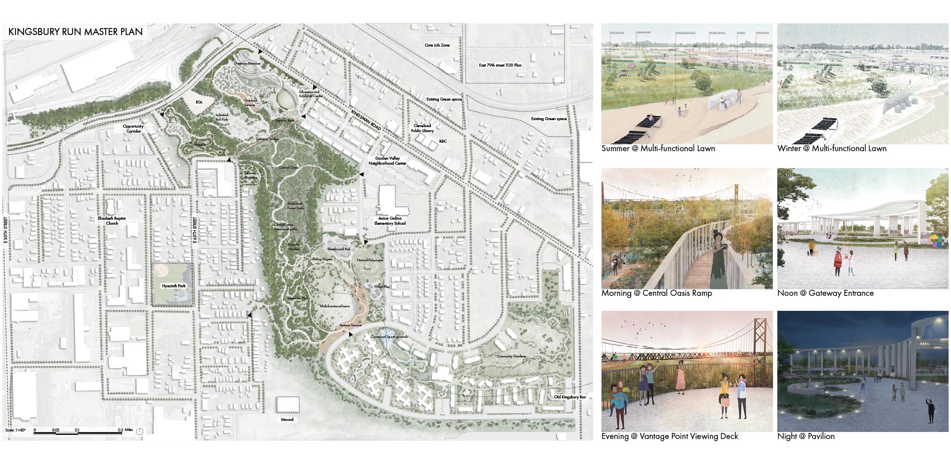 Kingsbury Run Master Plan & Series of Perspectives