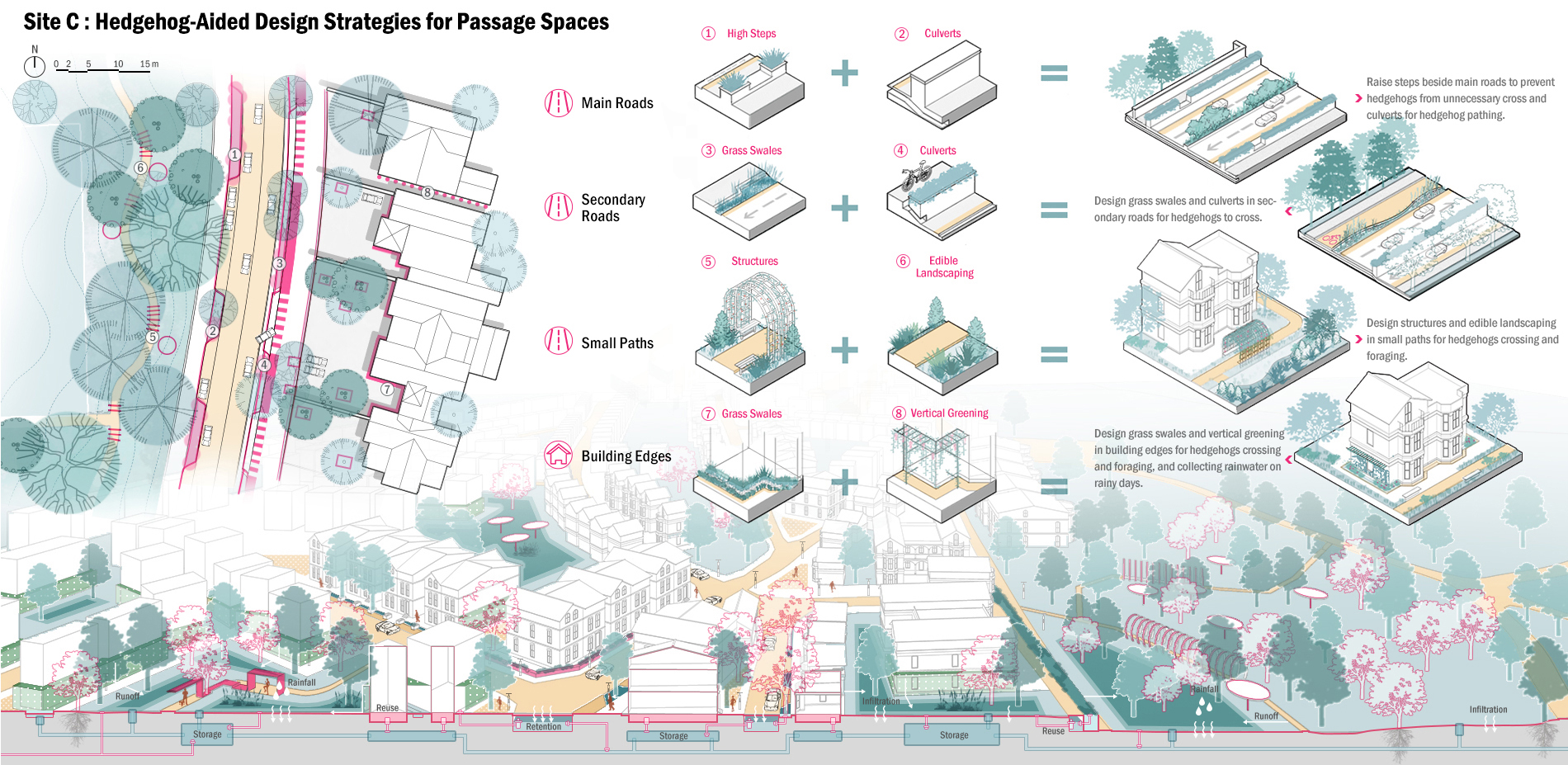Site C: Hedgehog-Aided Design Strategies for Passage Spaces