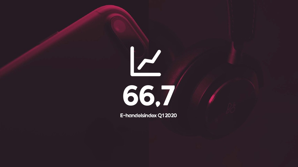 E-handelsindexet Q1 2020