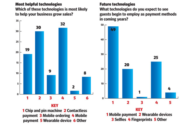 future-of-payment-1