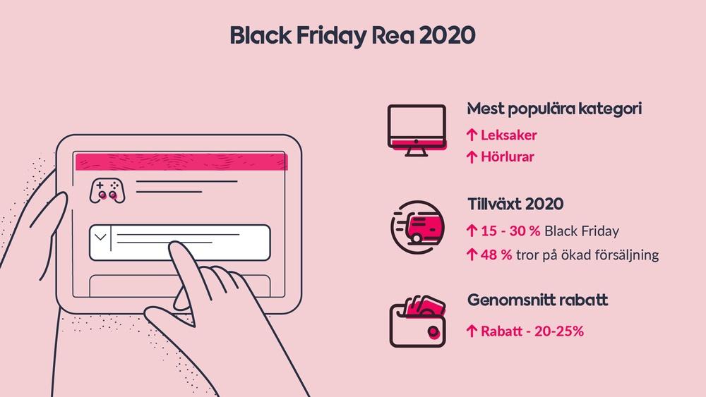 Black Friday Rea 2020