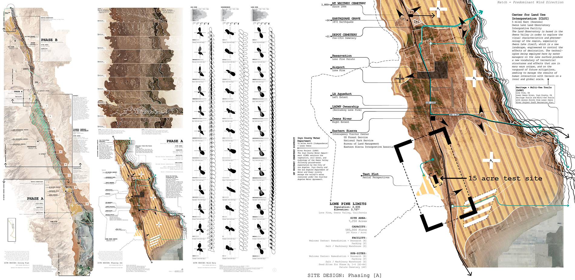 Owens Valley Master Plan and Phasing Strategies with Seasonal Wind Data