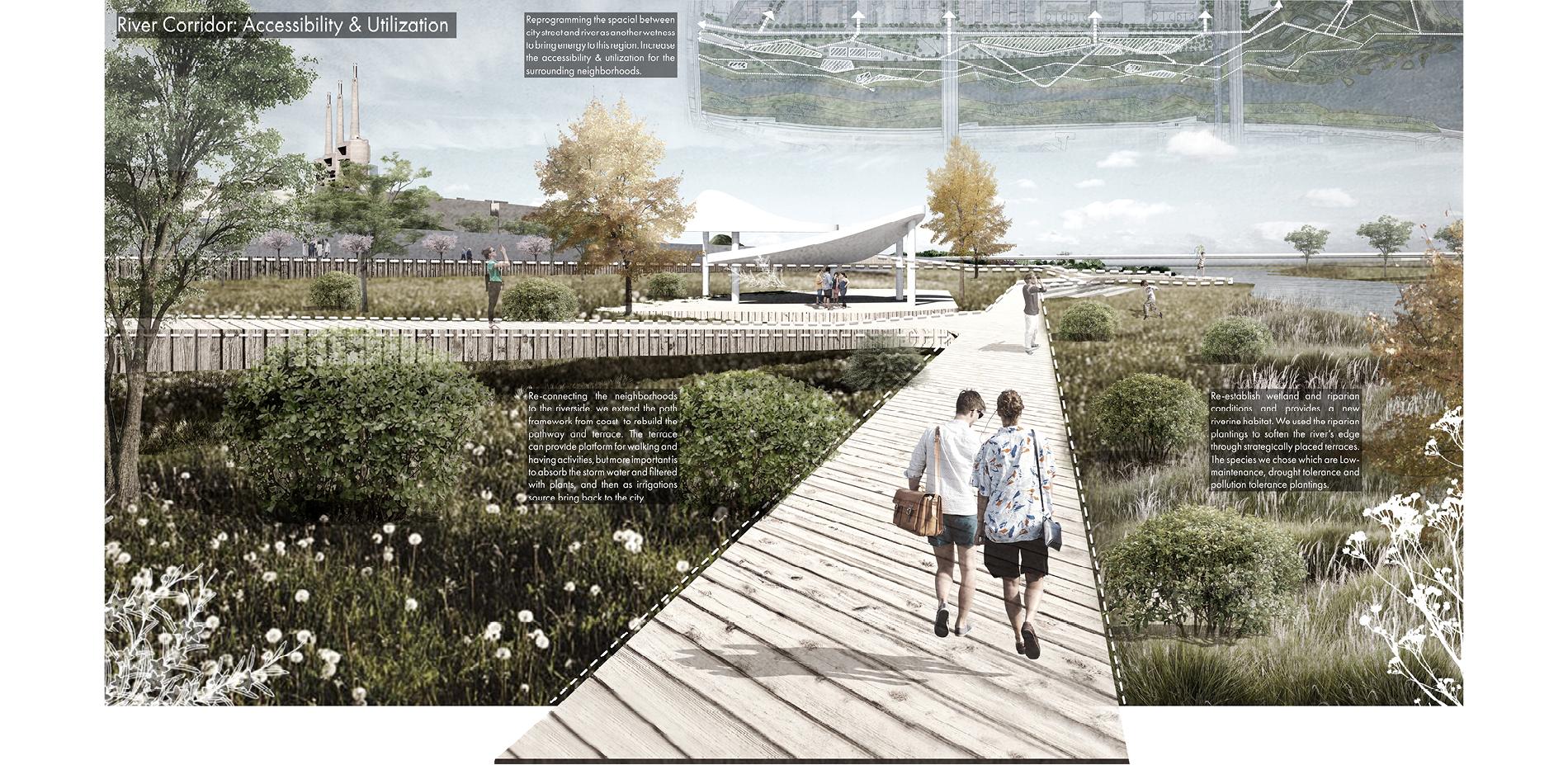 River Corridor: Accessibility & Utilization