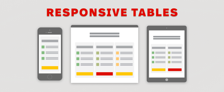 Responsive Design in Tables