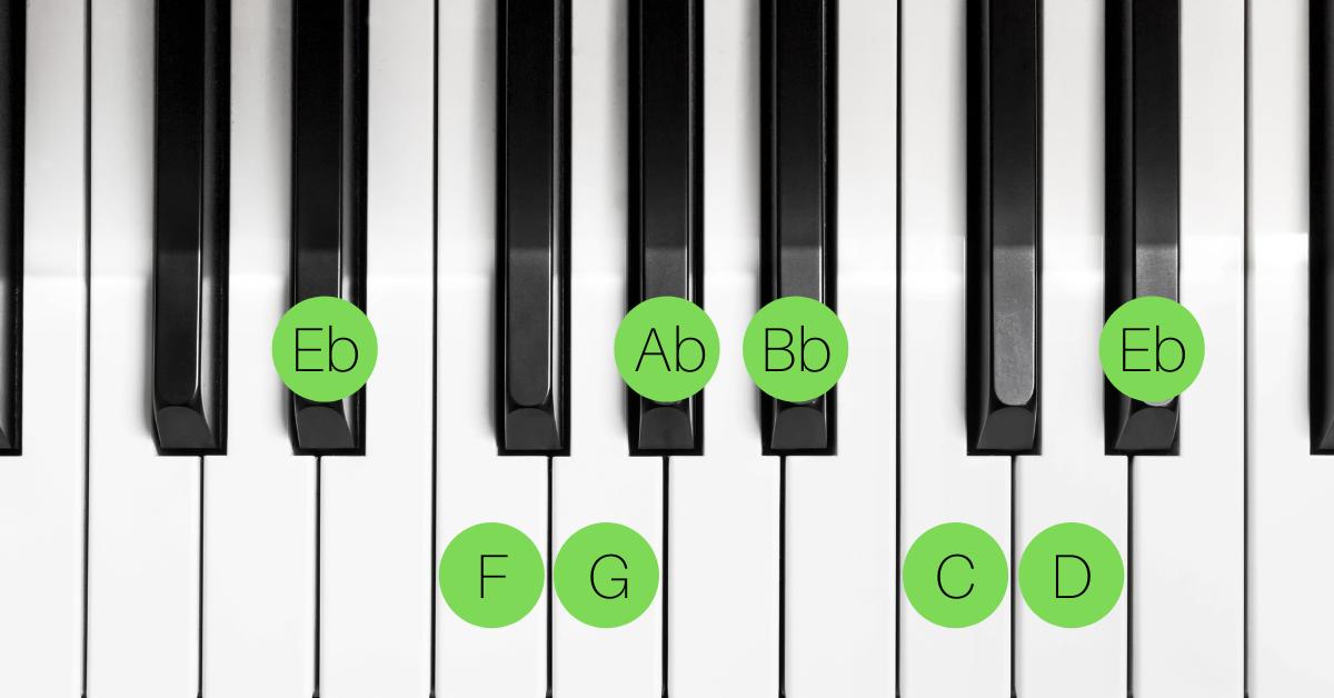 E flat major scale piano