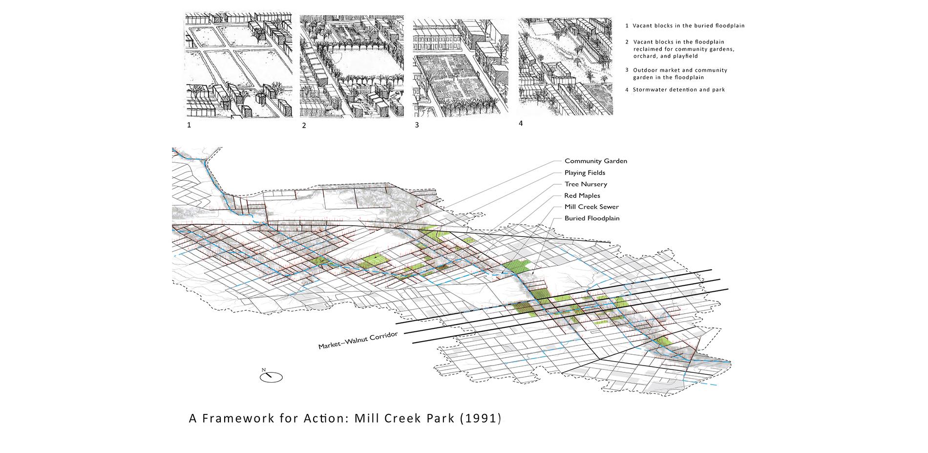 Designing a Framework for Action: Mill Creek Park (1991-Present)