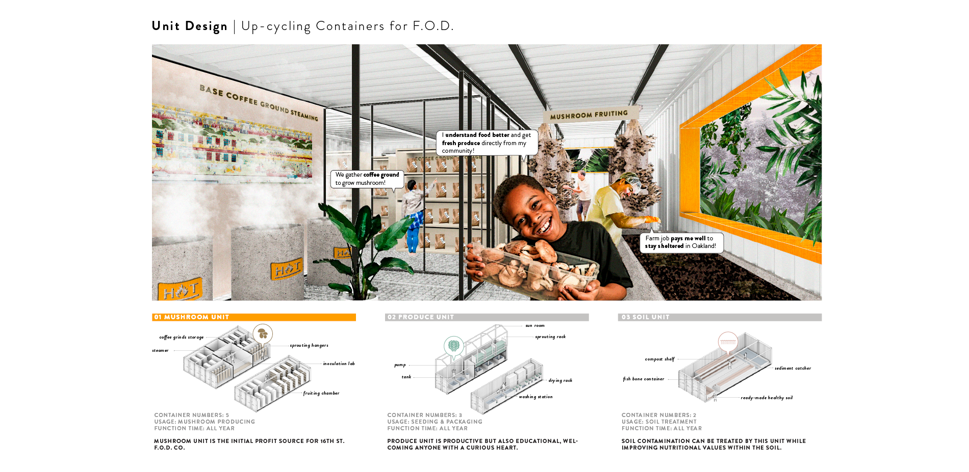 Unit Design | Up-cycling Containers for F.O.D.