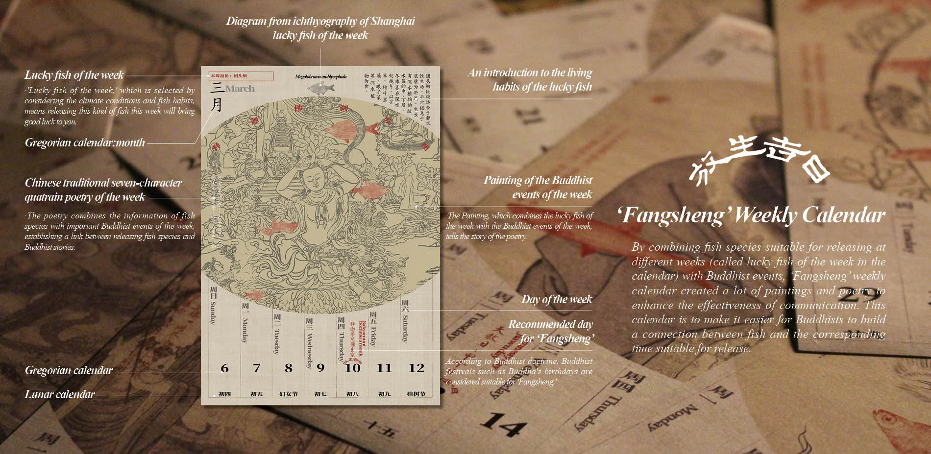 'Fangsheng' Weekly Calendar