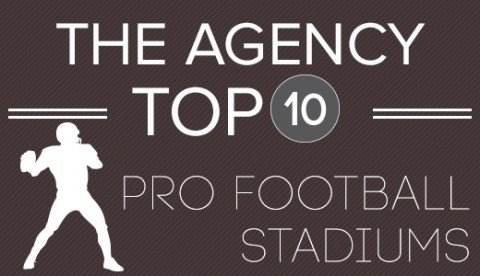 Top10_ProFootball