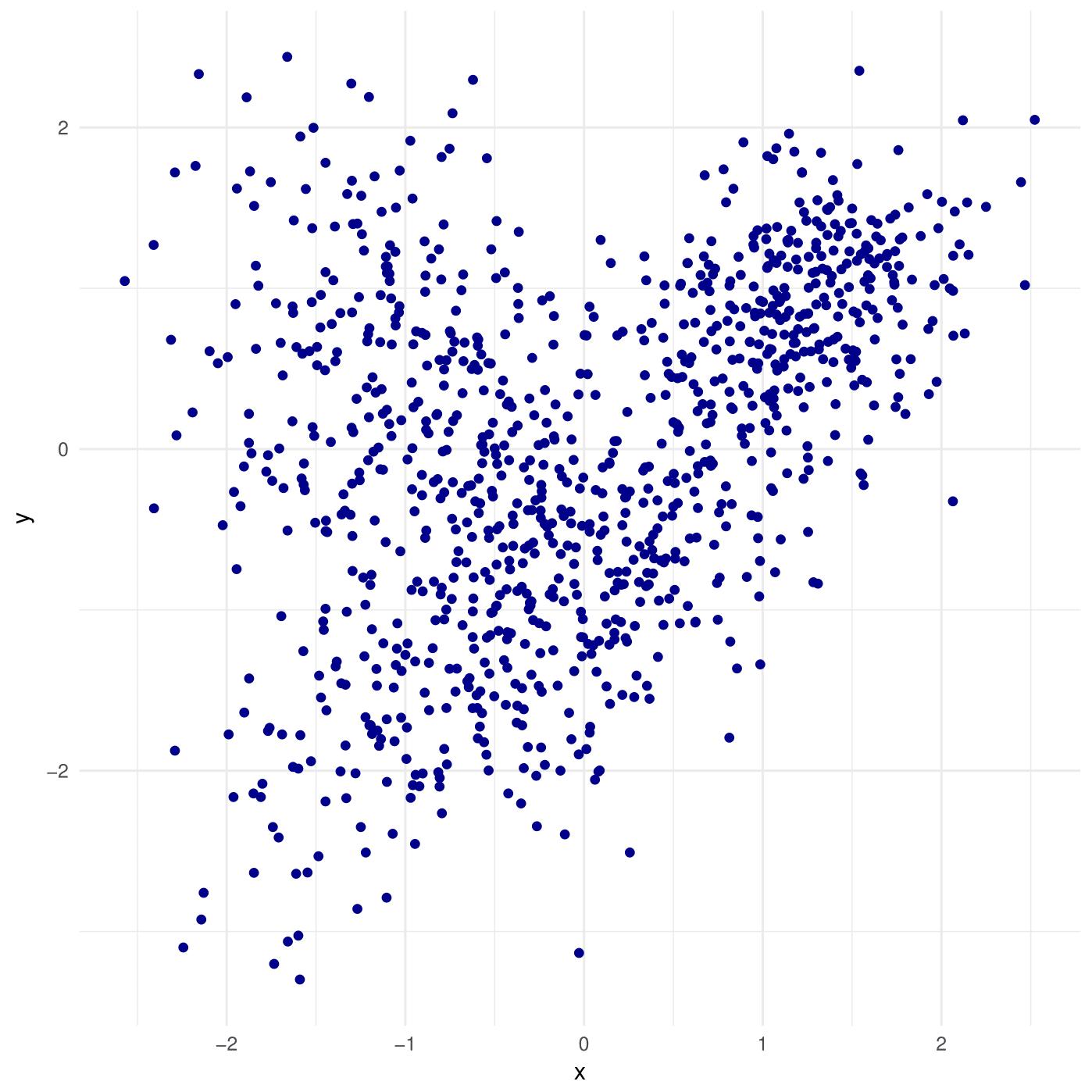 gradientgmm: Fast Gaussian Mixtures in Scala   Codementor