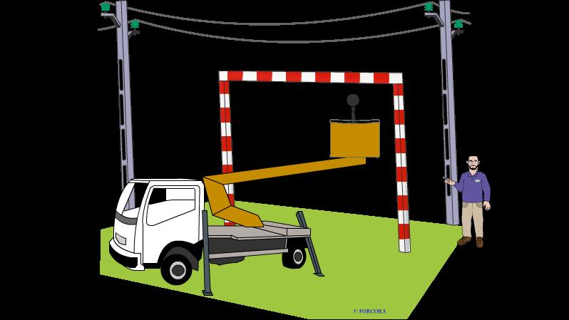 Représentation de la formation : Formation habilitation électrique B0 H0V chargé de chantier