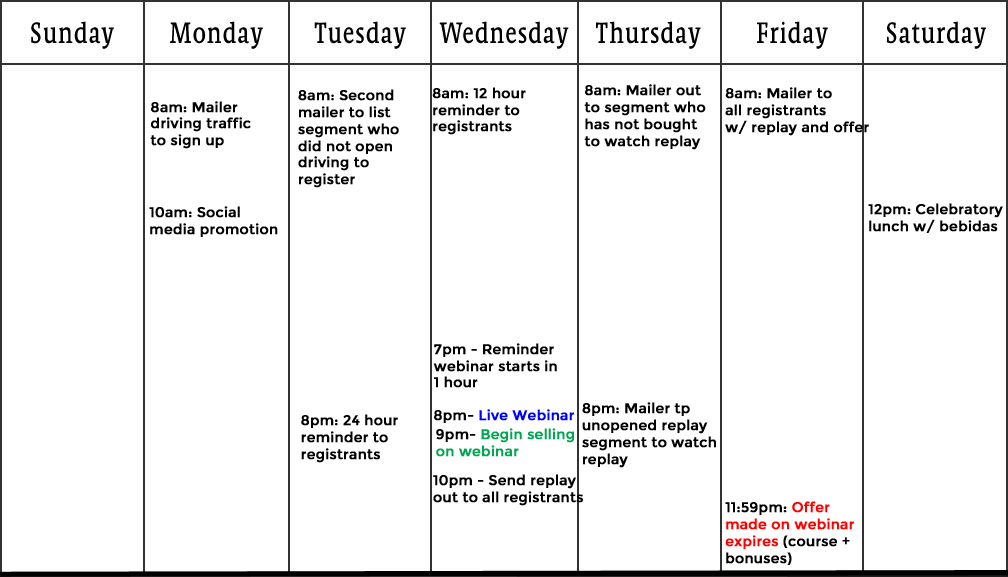 example webinar execution schedule