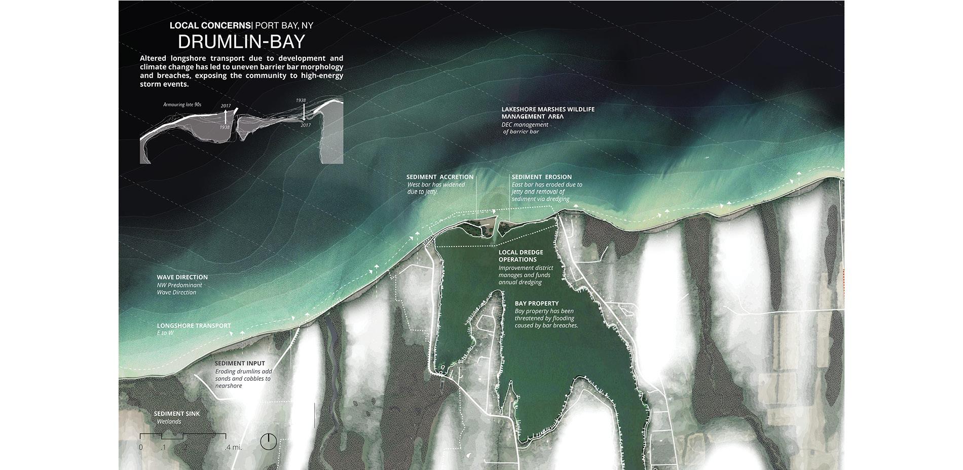 Drumlin Bay Complex: Local Conditions