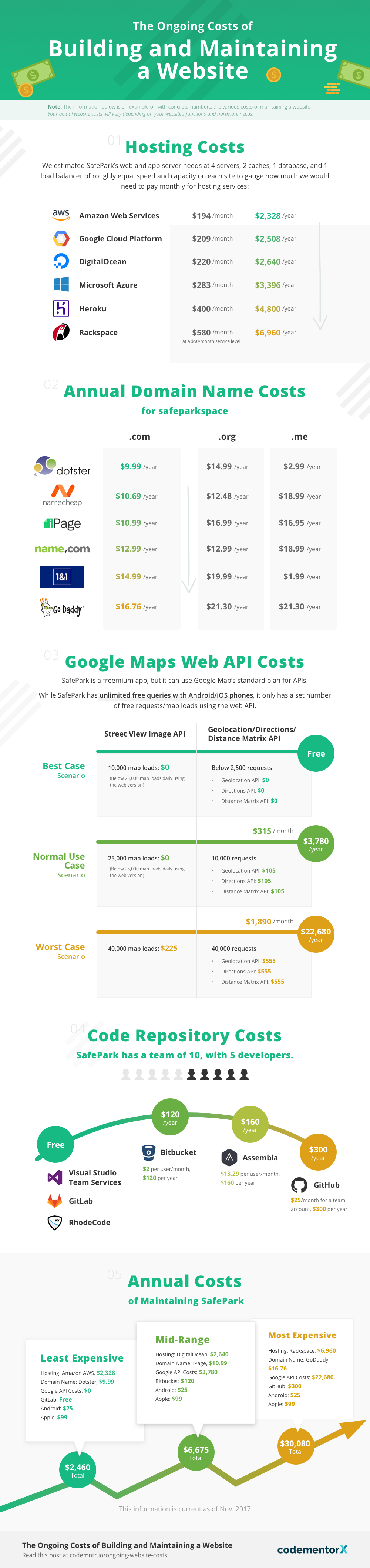 ongoing-website-costs.png