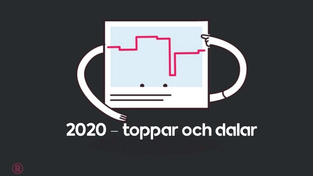 2020 - toppar och dalar