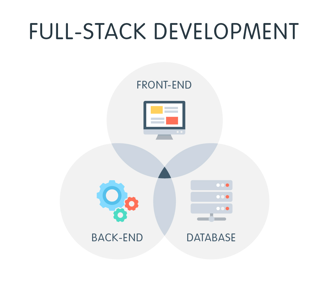 How I Learned In Transition To Full0stack Development Hs8j4sbij on Latest Write To File Java
