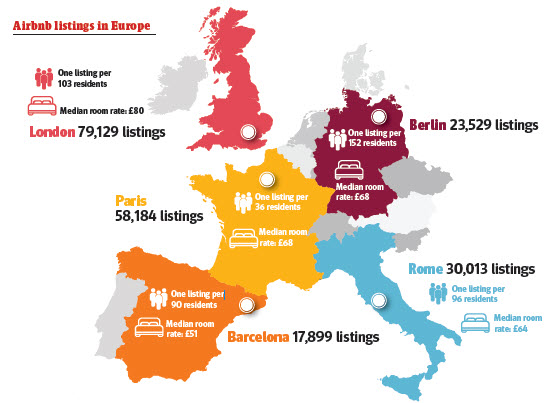 airbnb-Europe